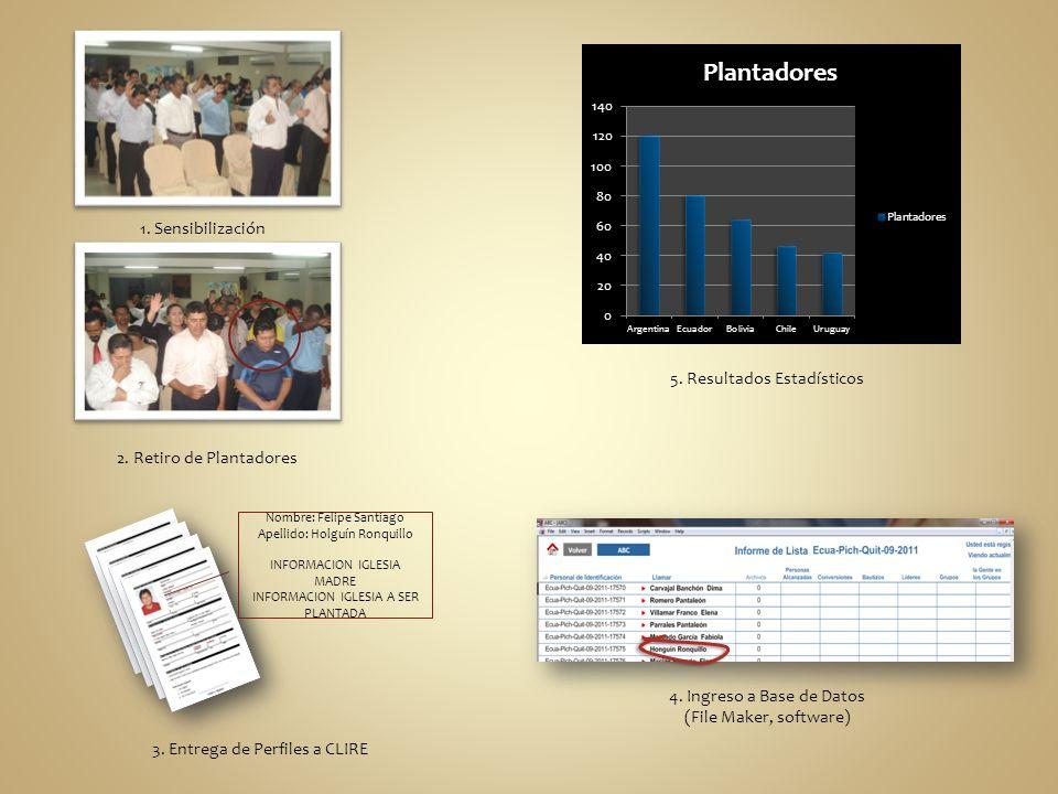 5. Resultados Estadísticos