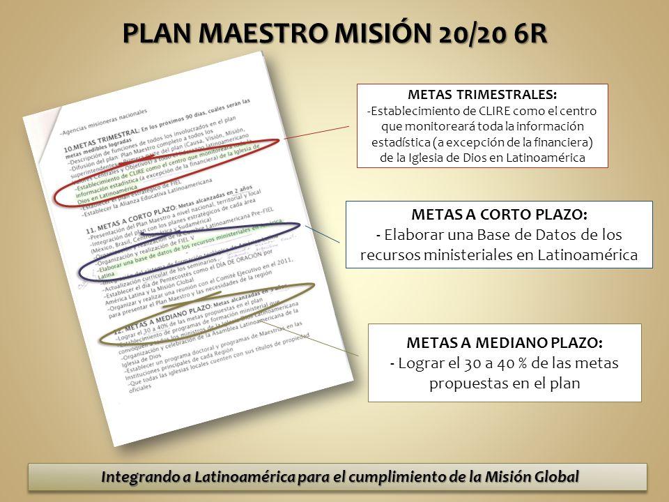 Integrando a Latinoamérica para el cumplimiento de la Misión Global
