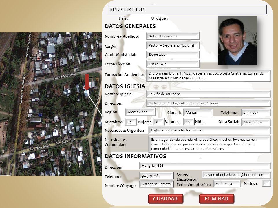 DATOS GENERALES DATOS IGLESIA DATOS INFORMATIVOS BDD-CLIRE-IDD GUARDAR