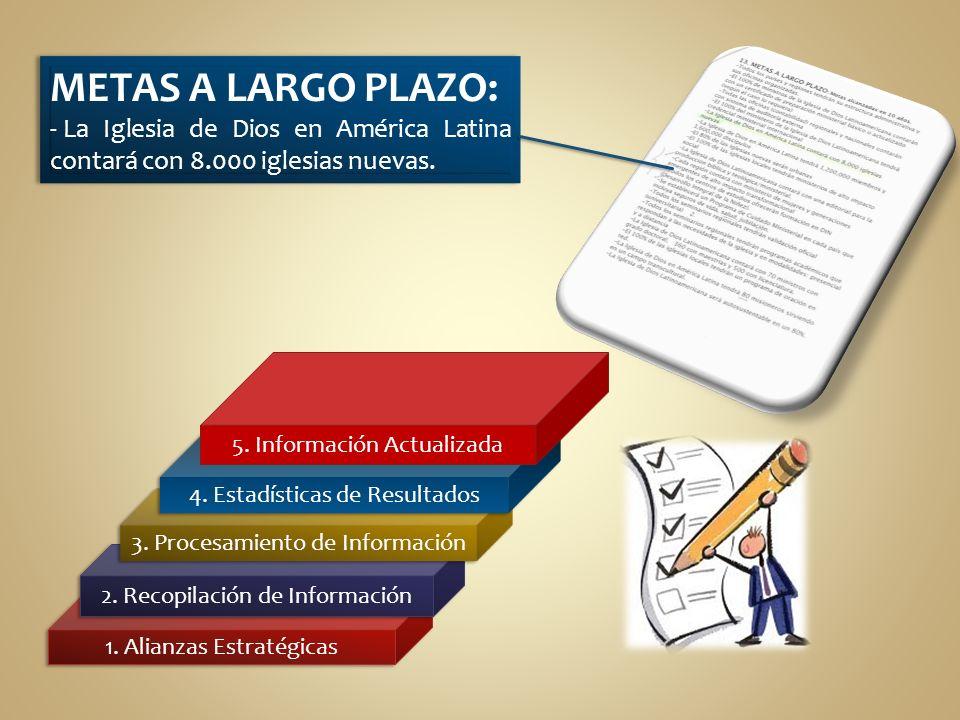 METAS A LARGO PLAZO: La Iglesia de Dios en América Latina contará con 8.000 iglesias nuevas. 5. Información Actualizada.