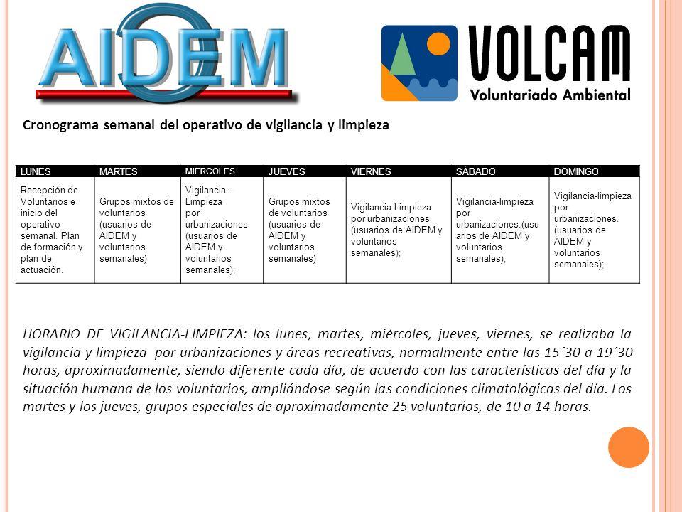 Cronograma semanal del operativo de vigilancia y limpieza