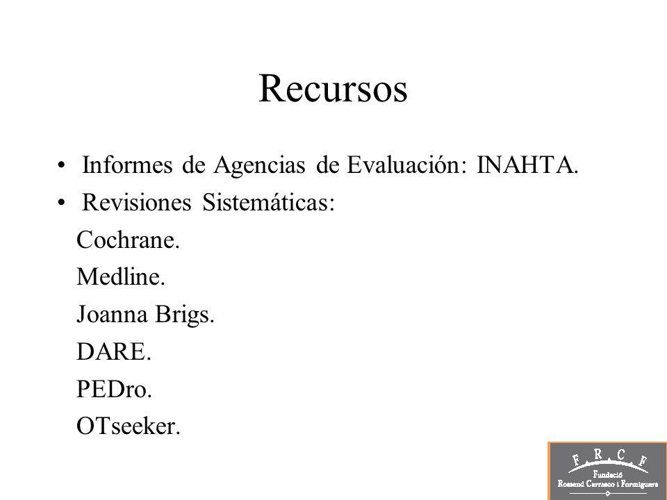 Recursos Informes de Agencias de Evaluación: INAHTA.