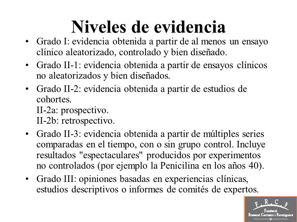 Niveles de evidencia Grado I: evidencia obtenida a partir de al menos un ensayo clínico aleatorizado, controlado y bien diseñado.