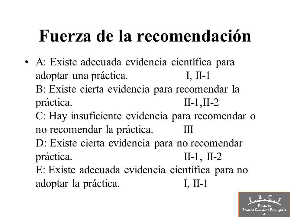 Fuerza de la recomendación
