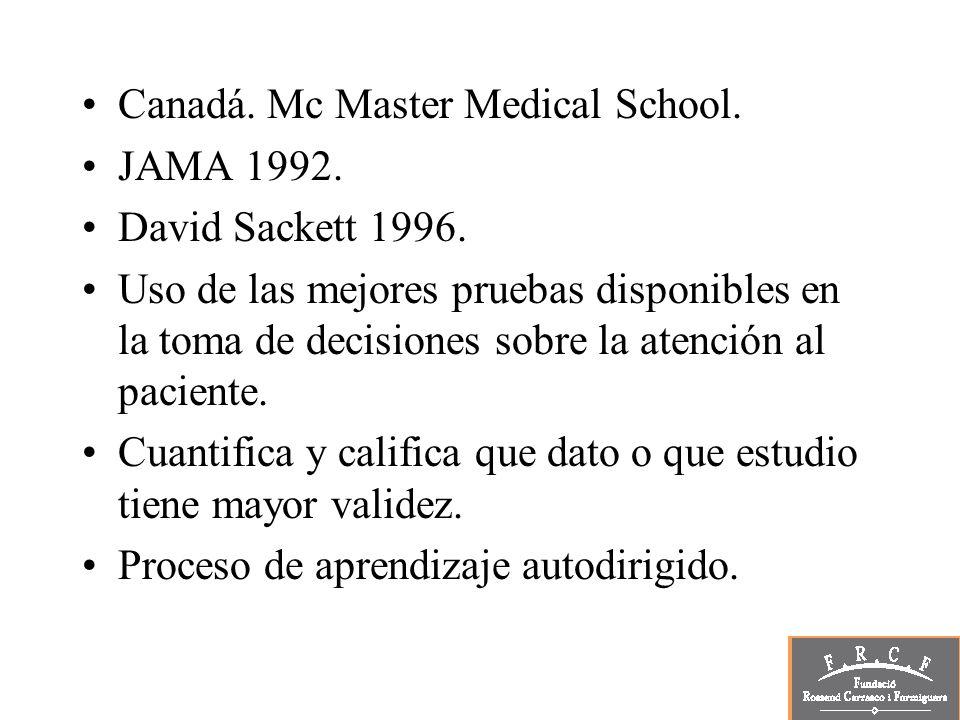 Canadá. Mc Master Medical School.