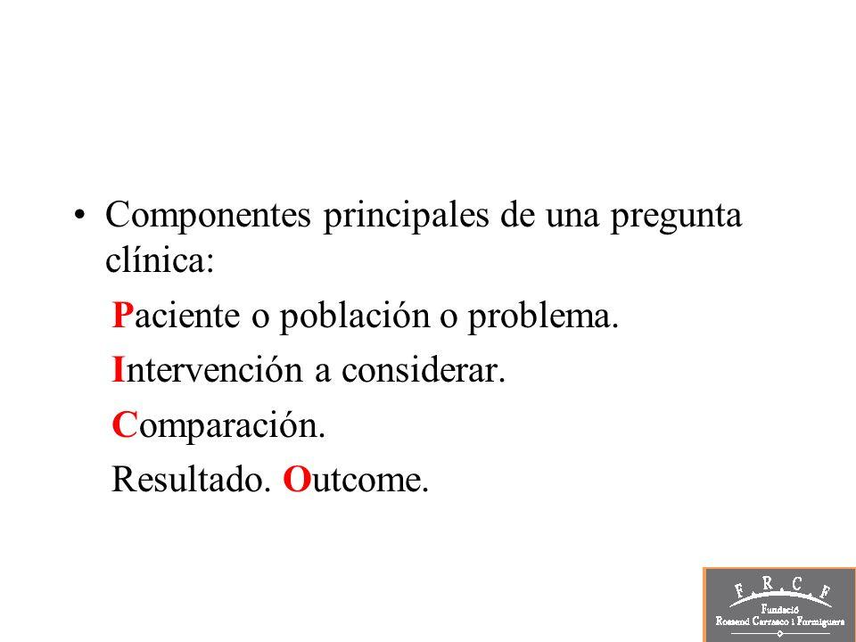 Componentes principales de una pregunta clínica: