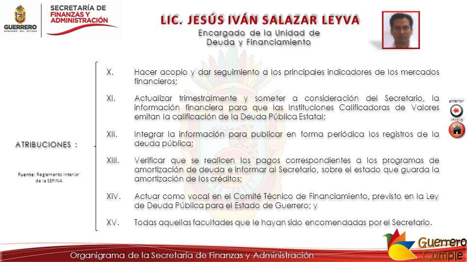 LIC. JESÚS IVÁN SALAZAR LEYVA