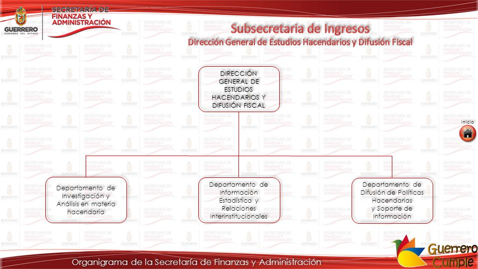 Subsecretaria de Ingresos