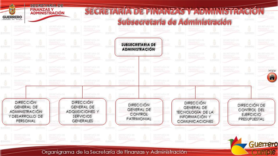 SECRETARÍA DE FINANZAS Y ADMINISTRACIÓN