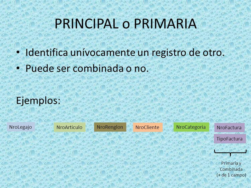PRINCIPAL o PRIMARIA Identifica unívocamente un registro de otro.