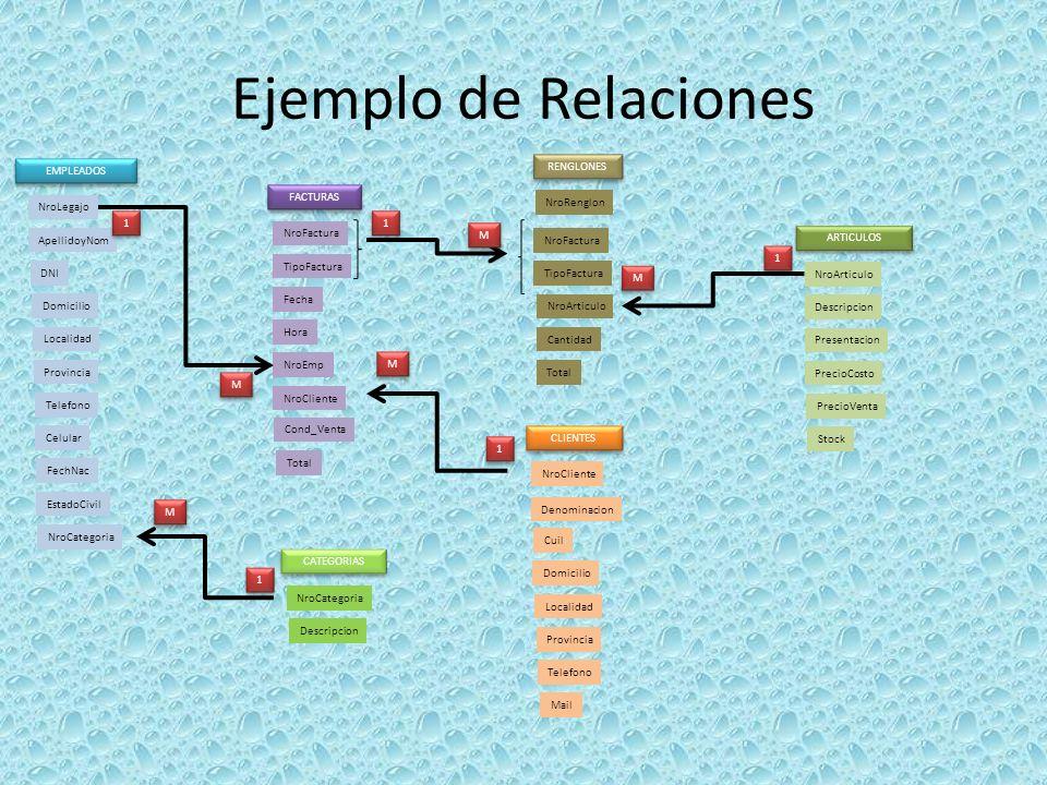 Ejemplo de Relaciones EMPLEADOS RENGLONES FACTURAS NroLegajo