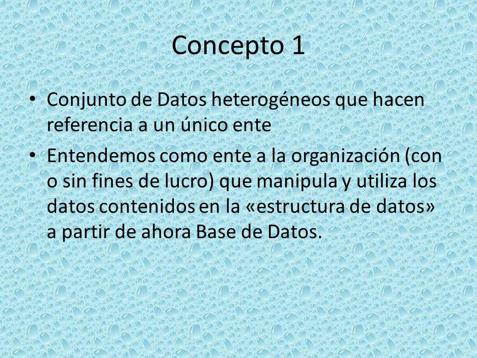Concepto 1 Conjunto de Datos heterogéneos que hacen referencia a un único ente.
