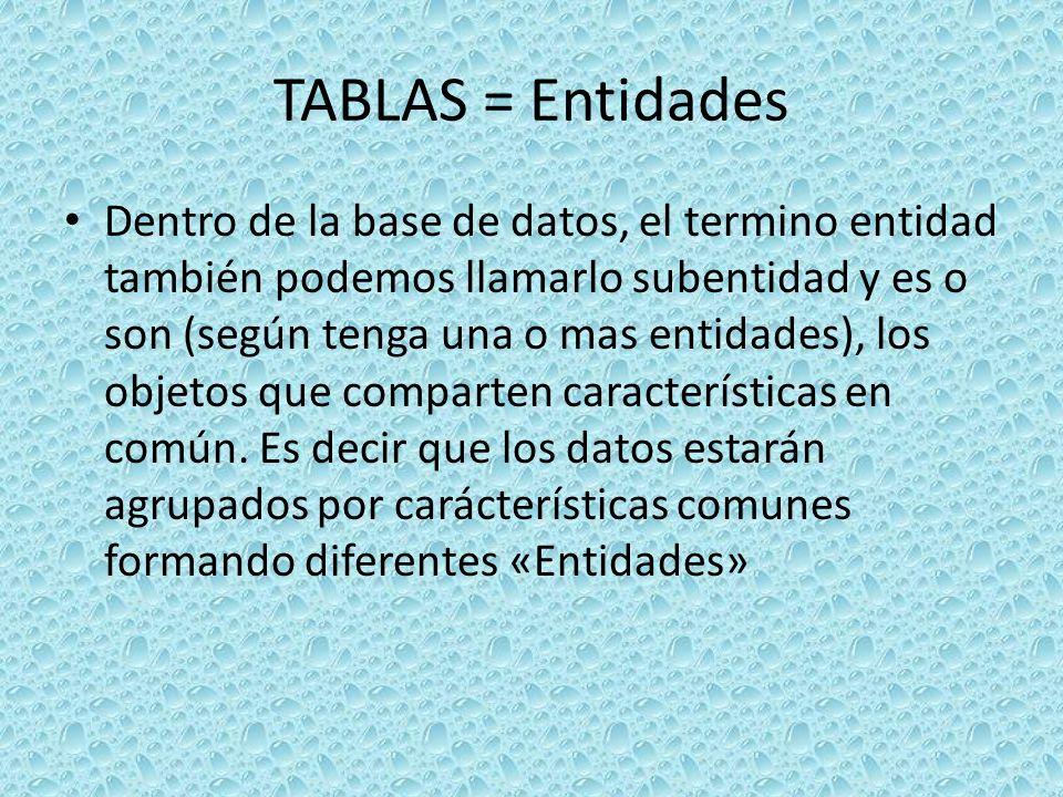 TABLAS = Entidades