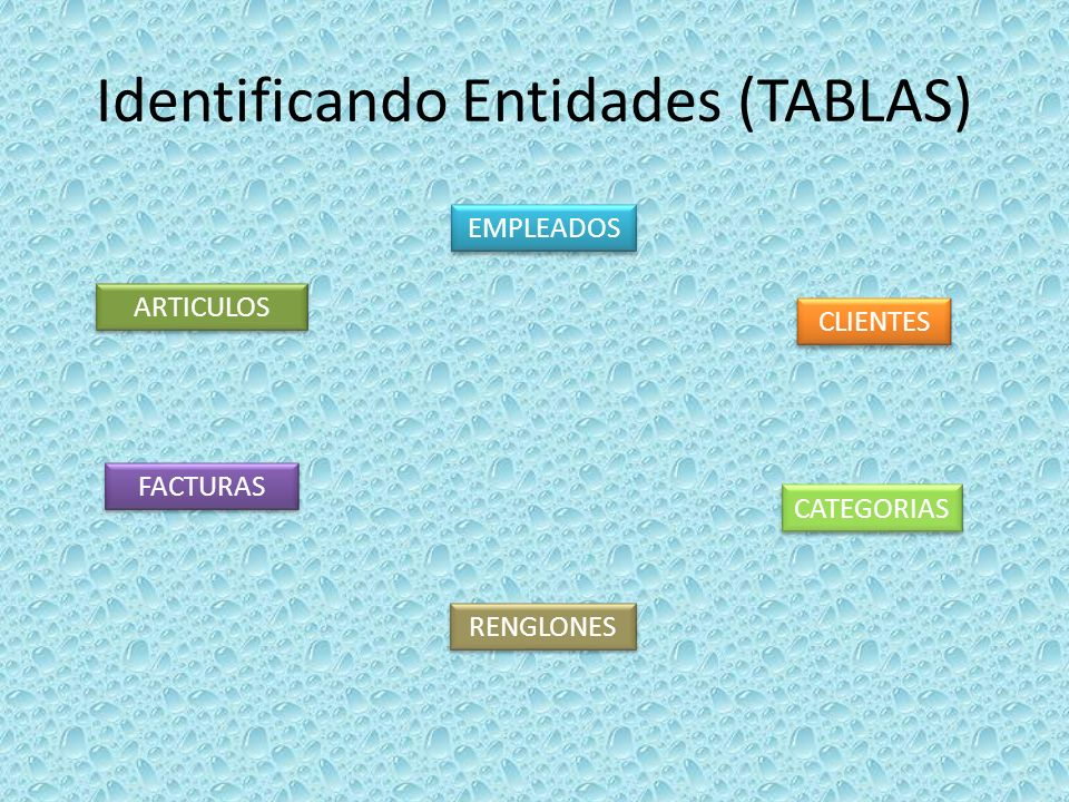 Identificando Entidades (TABLAS)