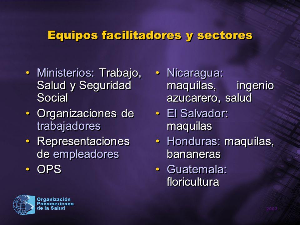 Equipos facilitadores y sectores