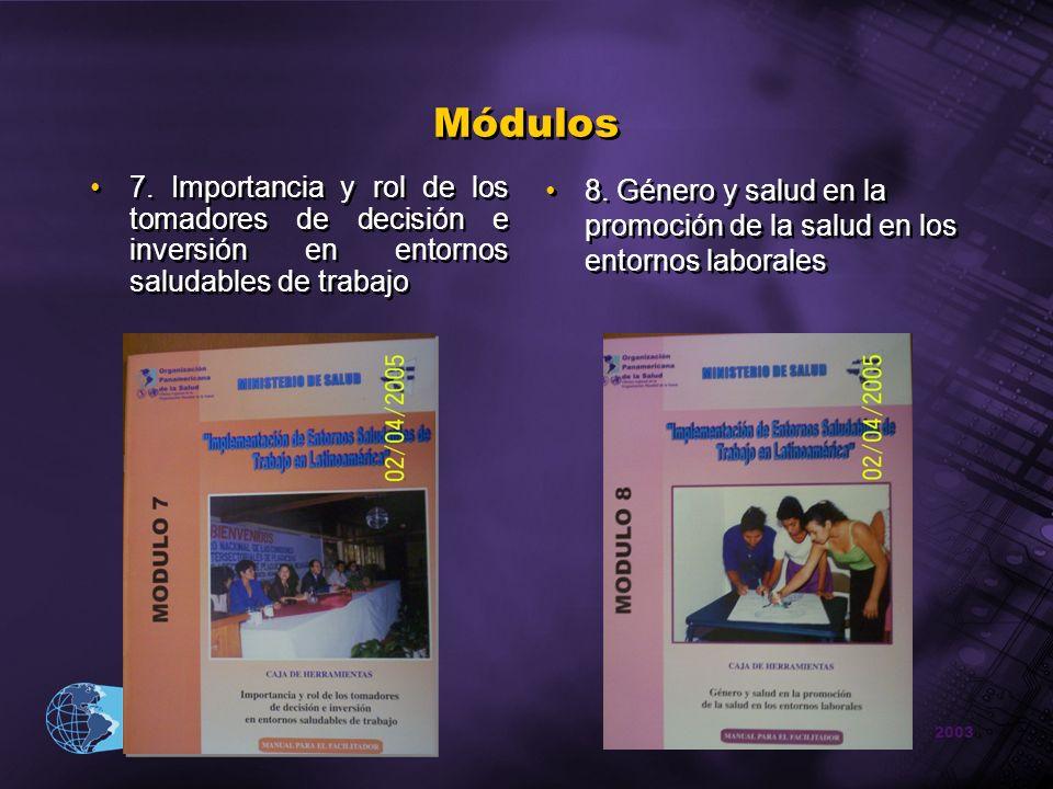 Módulos 7. Importancia y rol de los tomadores de decisión e inversión en entornos saludables de trabajo.