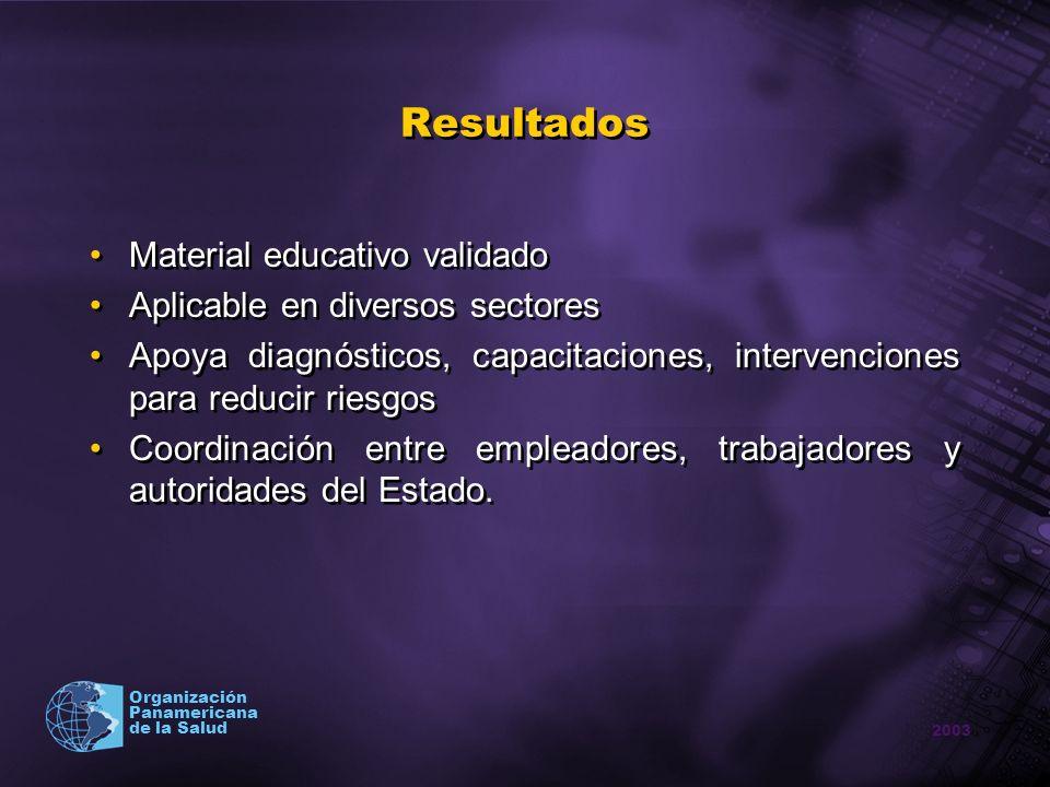 Resultados Material educativo validado Aplicable en diversos sectores