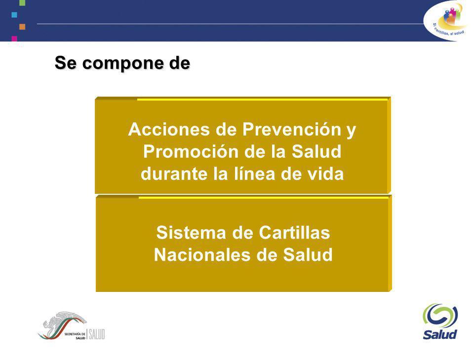 Sistema de Cartillas Nacionales de Salud