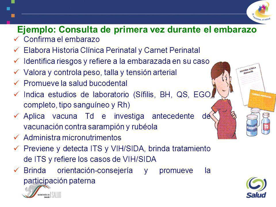 Ejemplo: Consulta de primera vez durante el embarazo