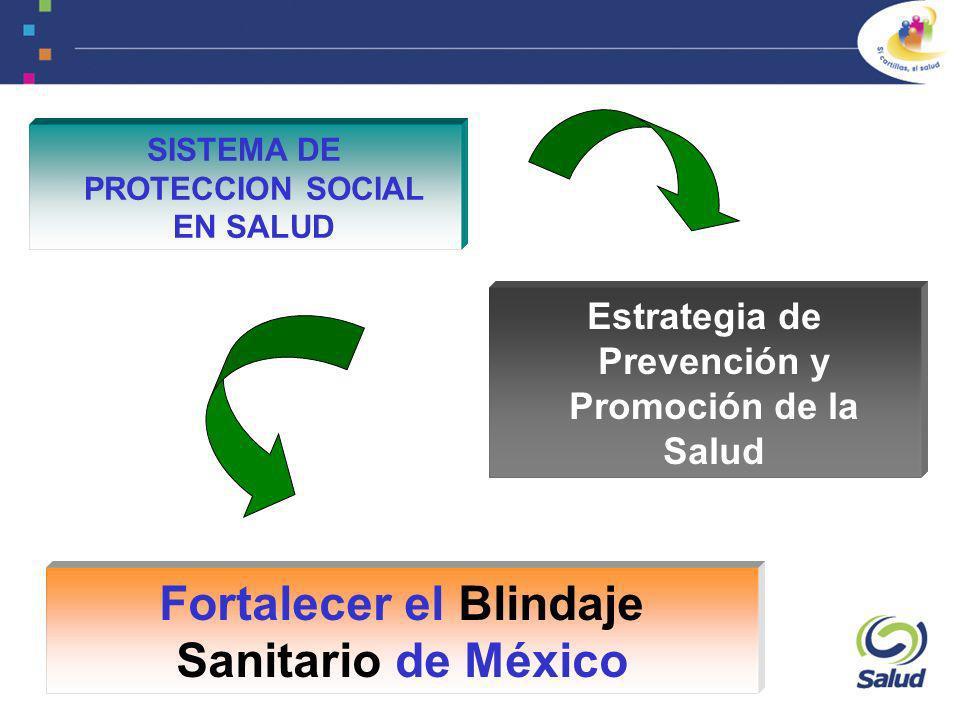 Fortalecer el Blindaje Sanitario de México