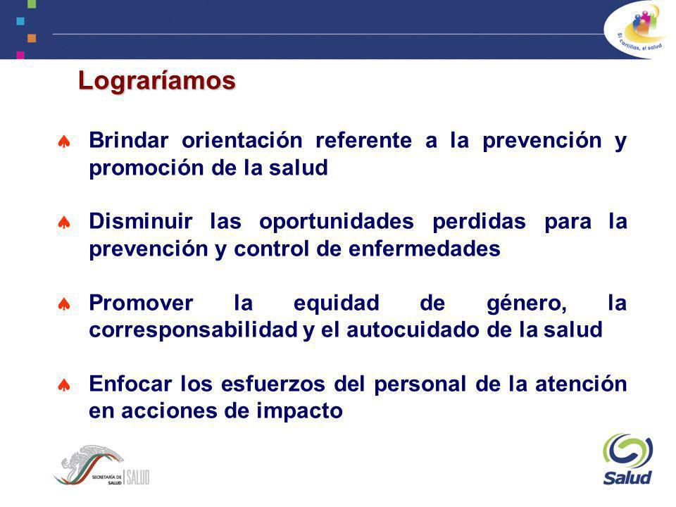 LograríamosBrindar orientación referente a la prevención y promoción de la salud.