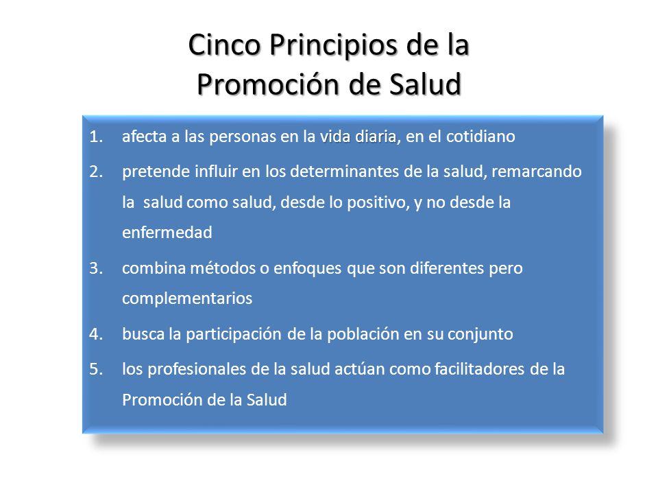 Cinco Principios de la Promoción de Salud