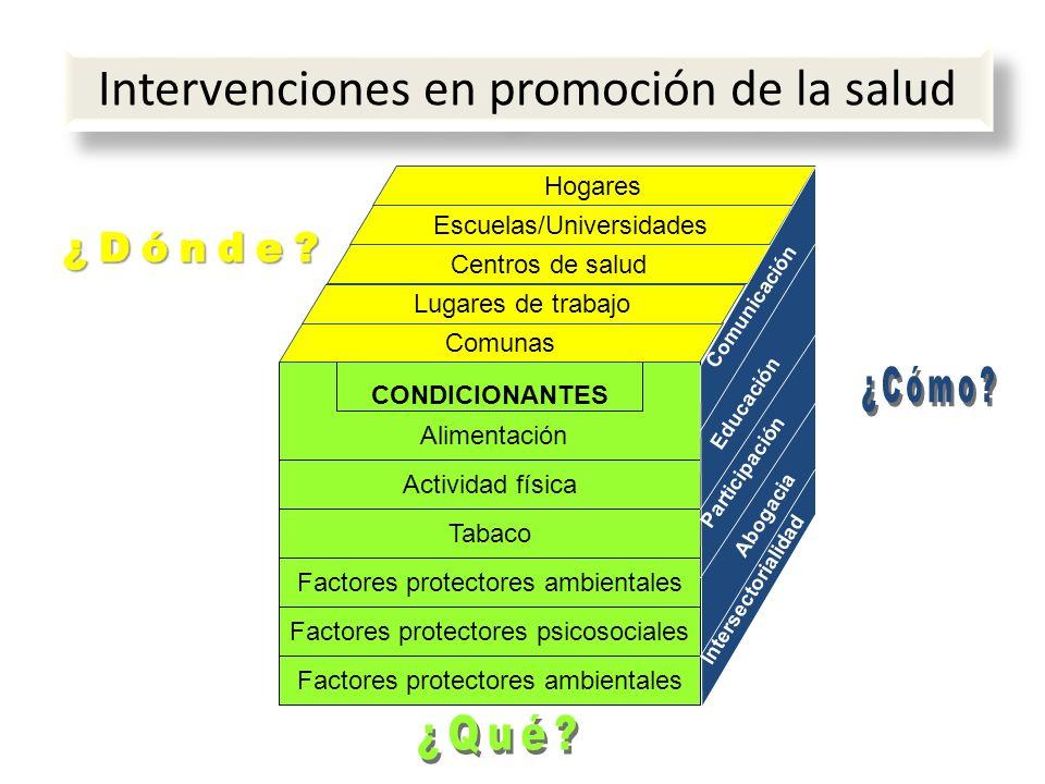 Intervenciones en promoción de la salud