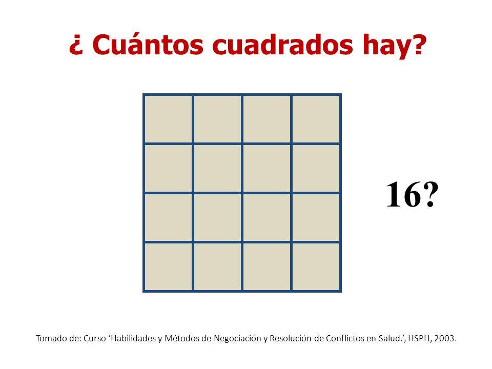 ¿ Cuántos cuadrados hay