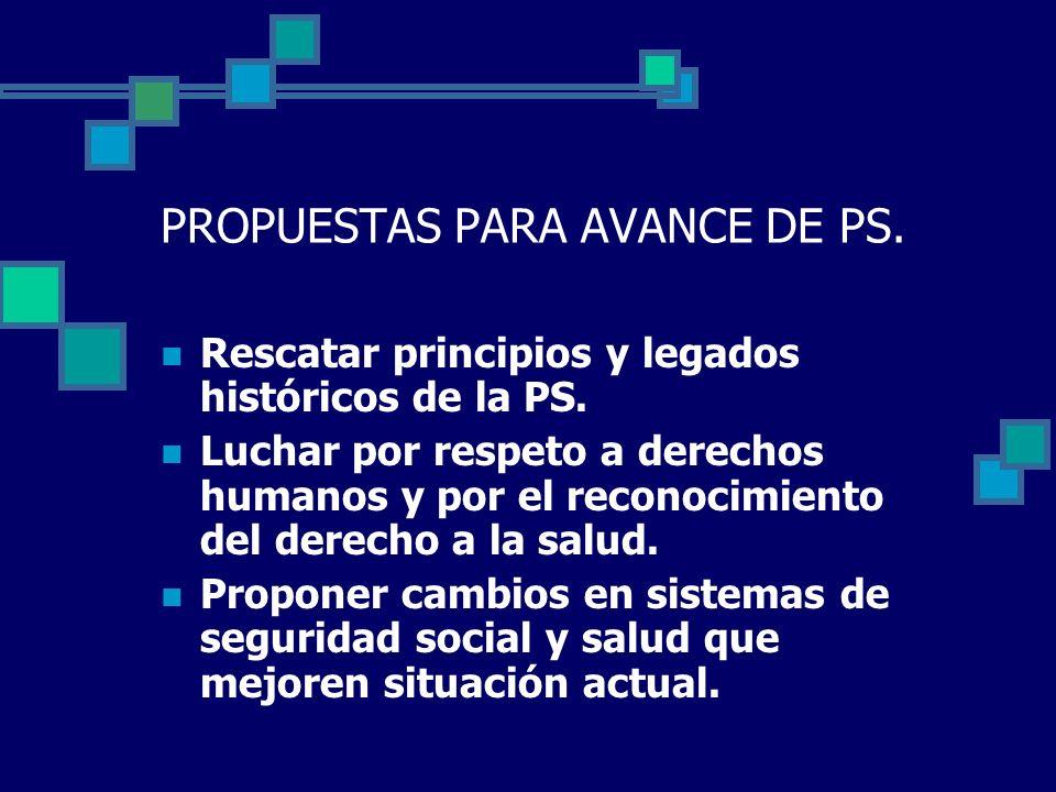 PROPUESTAS PARA AVANCE DE PS.