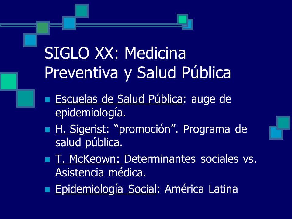 SIGLO XX: Medicina Preventiva y Salud Pública