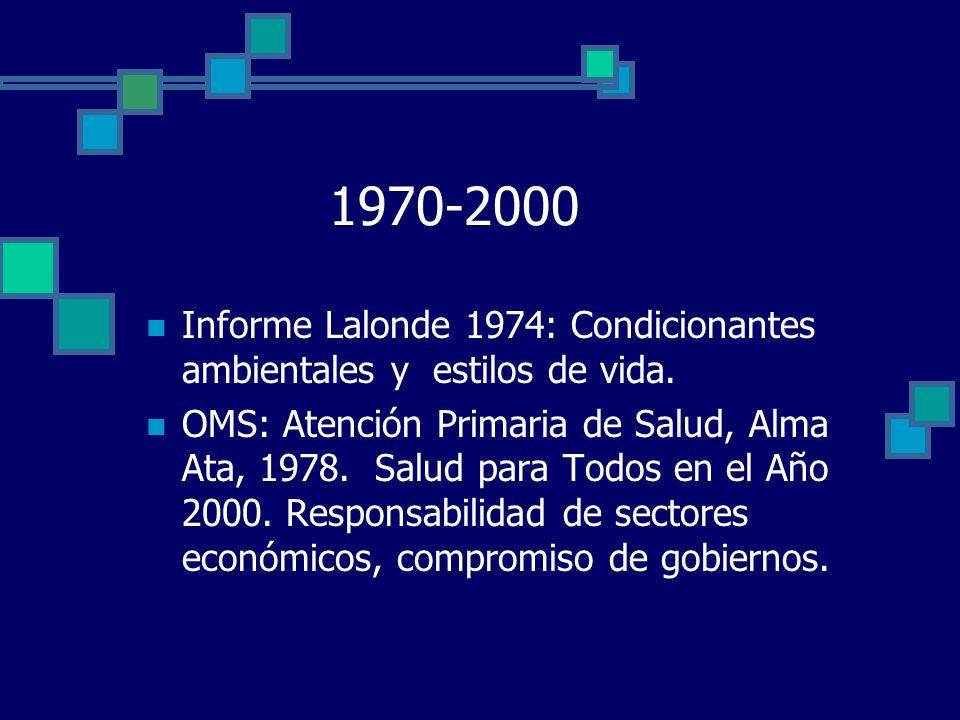 1970-2000 Informe Lalonde 1974: Condicionantes ambientales y estilos de vida.