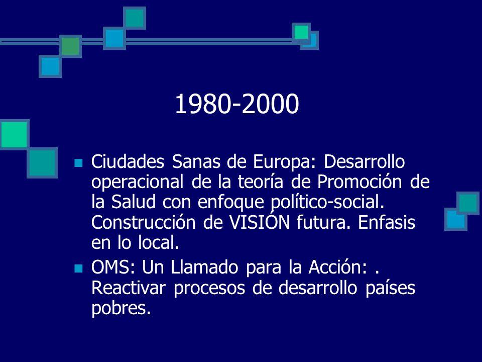 1980-2000