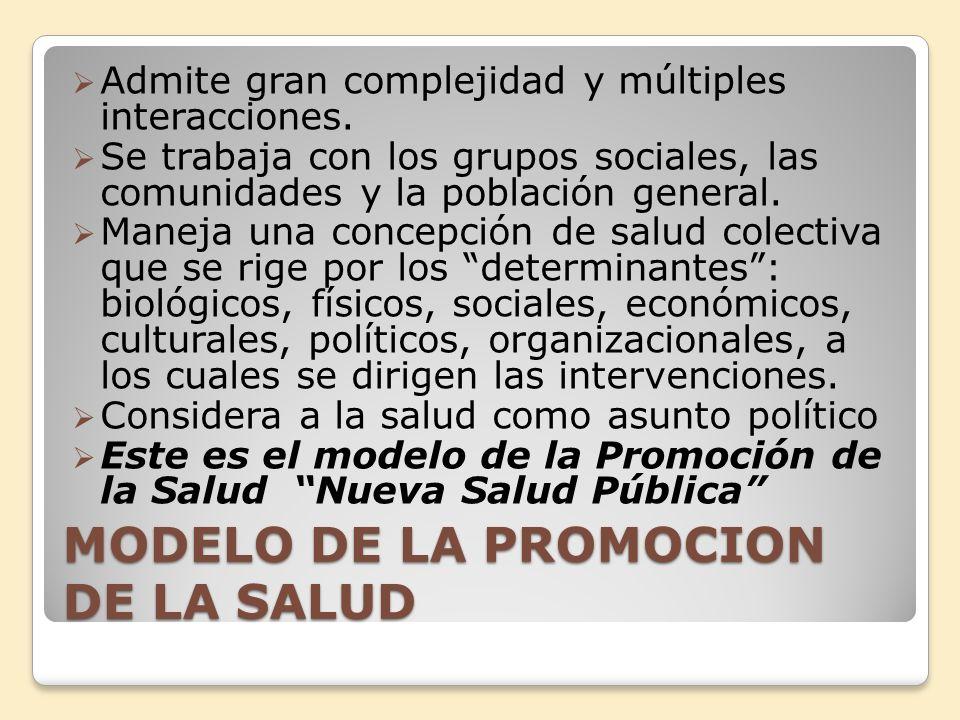 MODELO DE LA PROMOCION DE LA SALUD