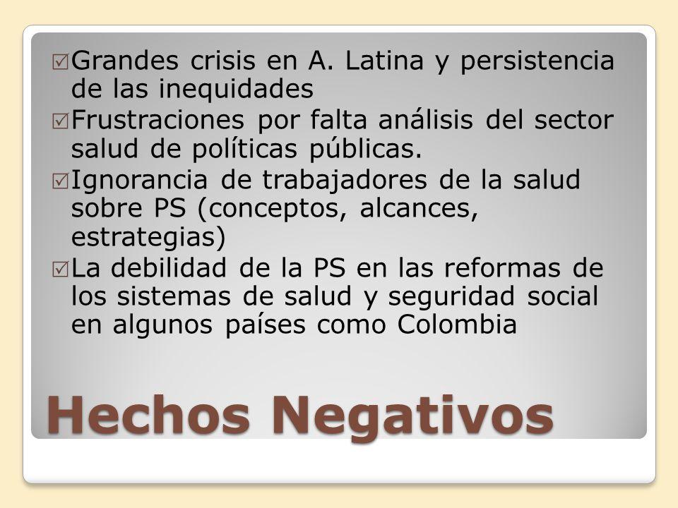 Grandes crisis en A. Latina y persistencia de las inequidades