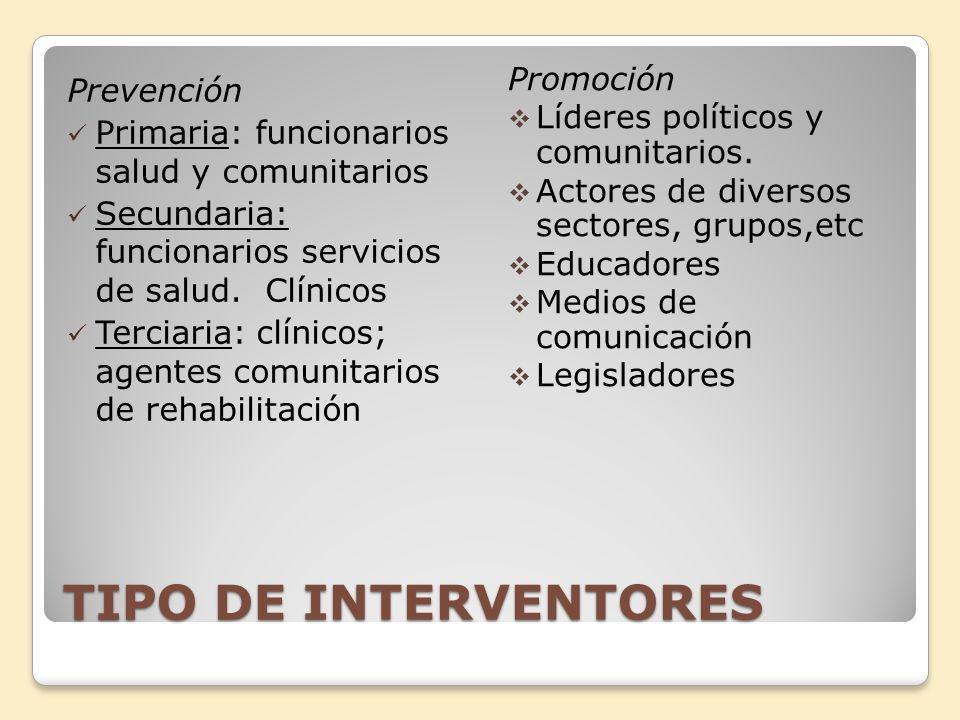 TIPO DE INTERVENTORES Promoción Prevención