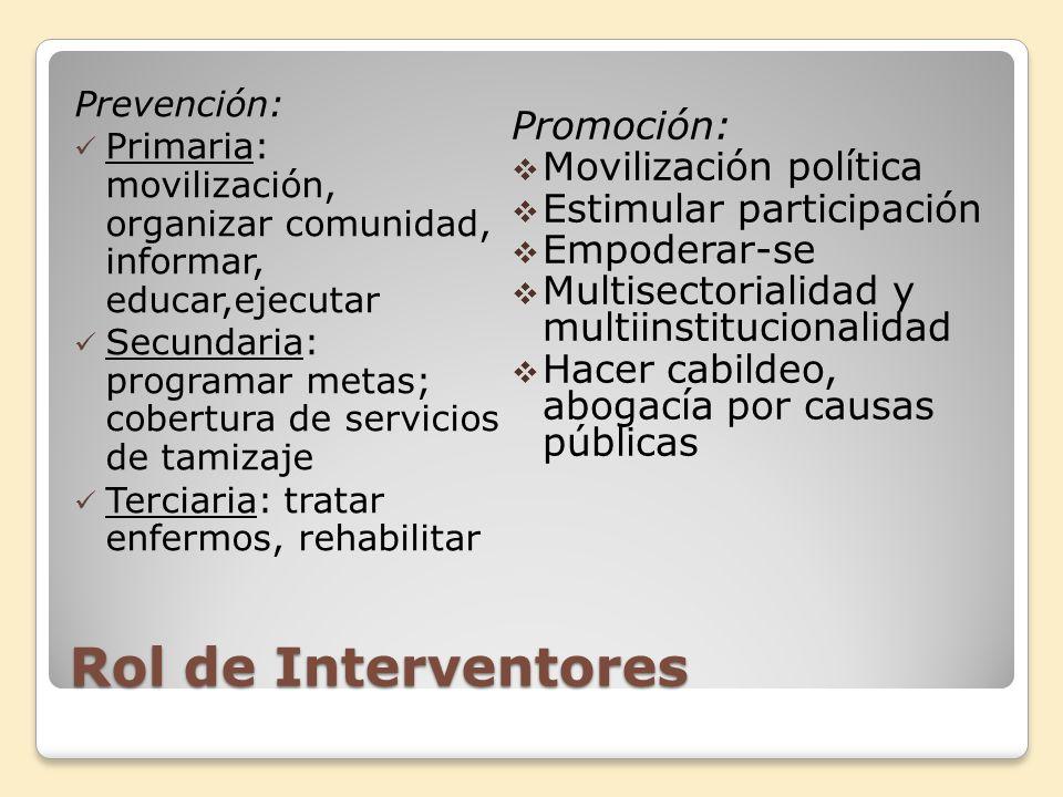 Rol de Interventores Promoción: Movilización política