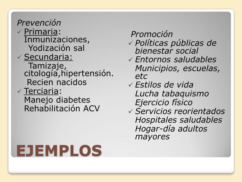 EJEMPLOS Prevención Primaria: Inmunizaciones, Promoción Yodización sal