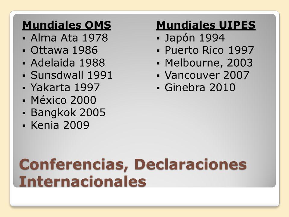 Conferencias, Declaraciones Internacionales
