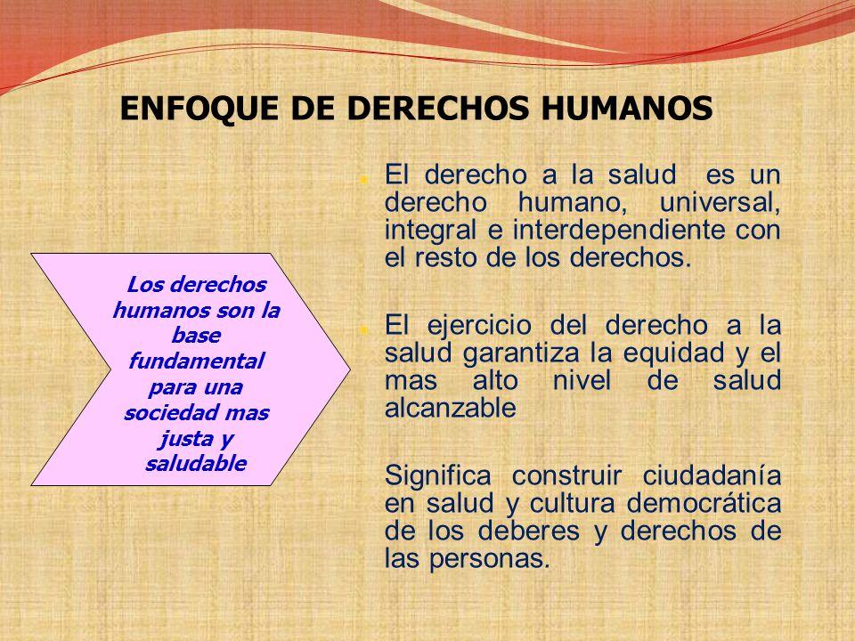 ENFOQUE DE DERECHOS HUMANOS