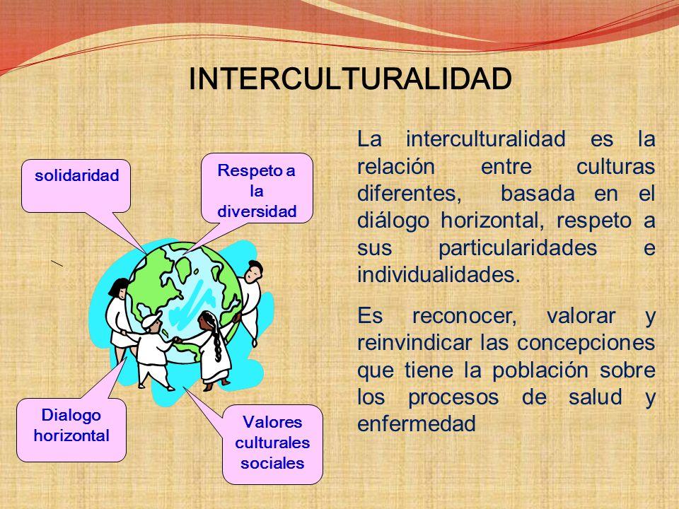 Respeto a la diversidad Valores culturales sociales