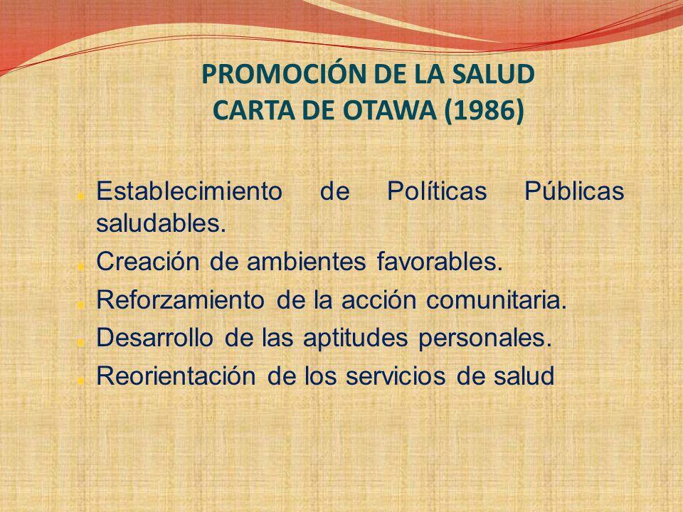 PROMOCIÓN DE LA SALUD CARTA DE OTAWA (1986)