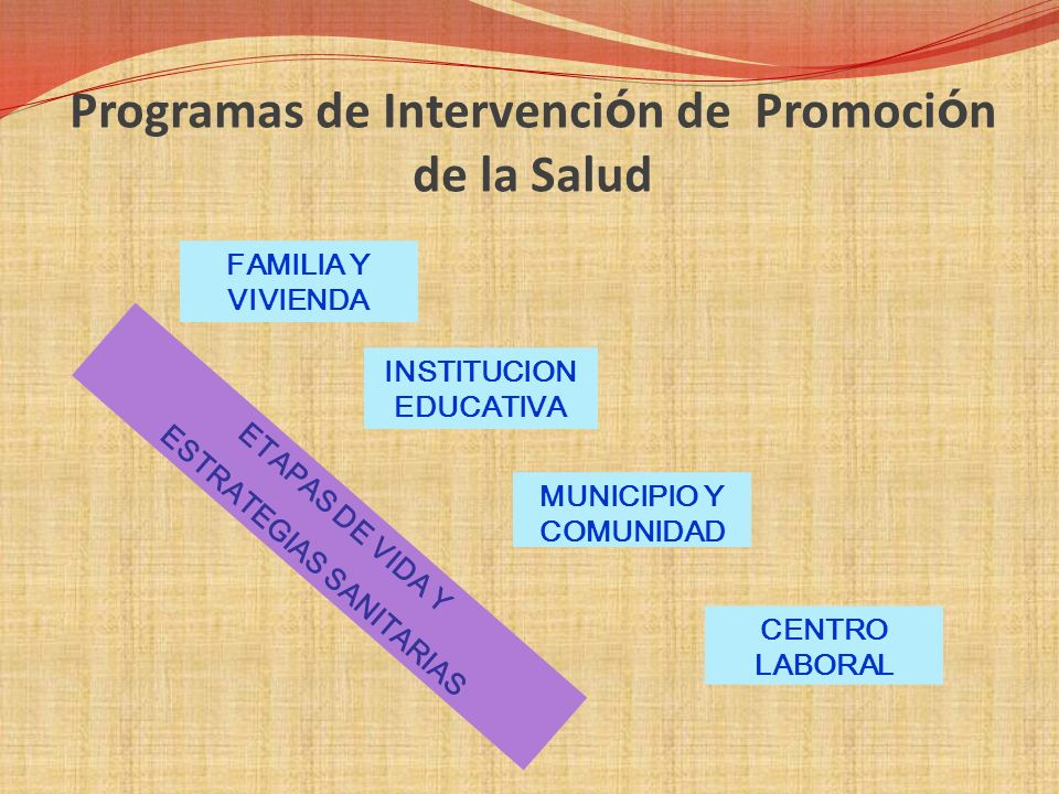 Programas de Intervención de Promoción de la Salud