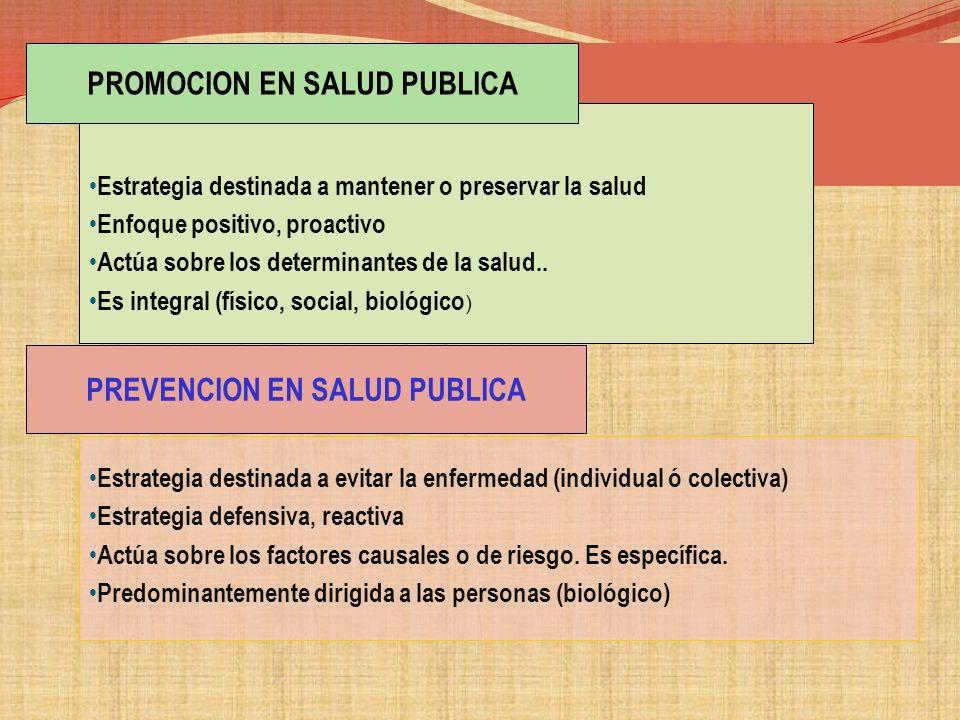 PROMOCION EN SALUD PUBLICA PREVENCION EN SALUD PUBLICA