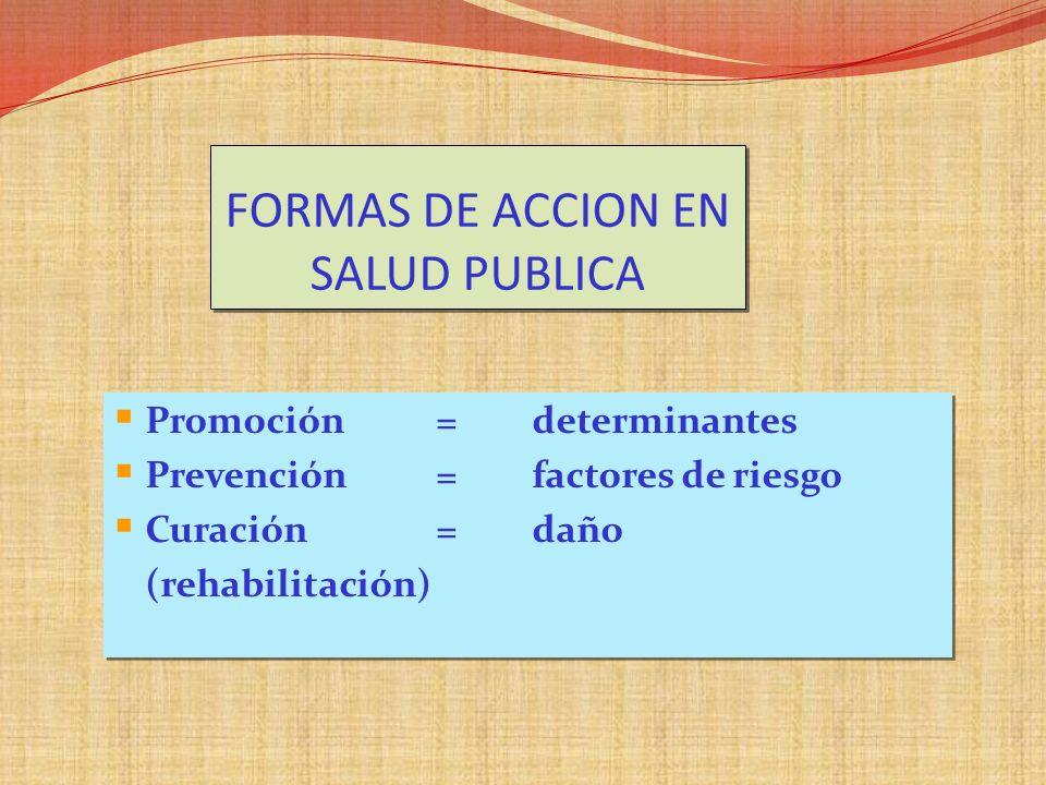 FORMAS DE ACCION EN SALUD PUBLICA