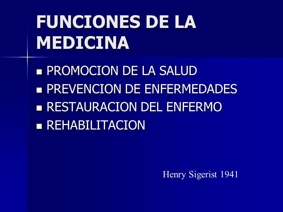 FUNCIONES DE LA MEDICINA