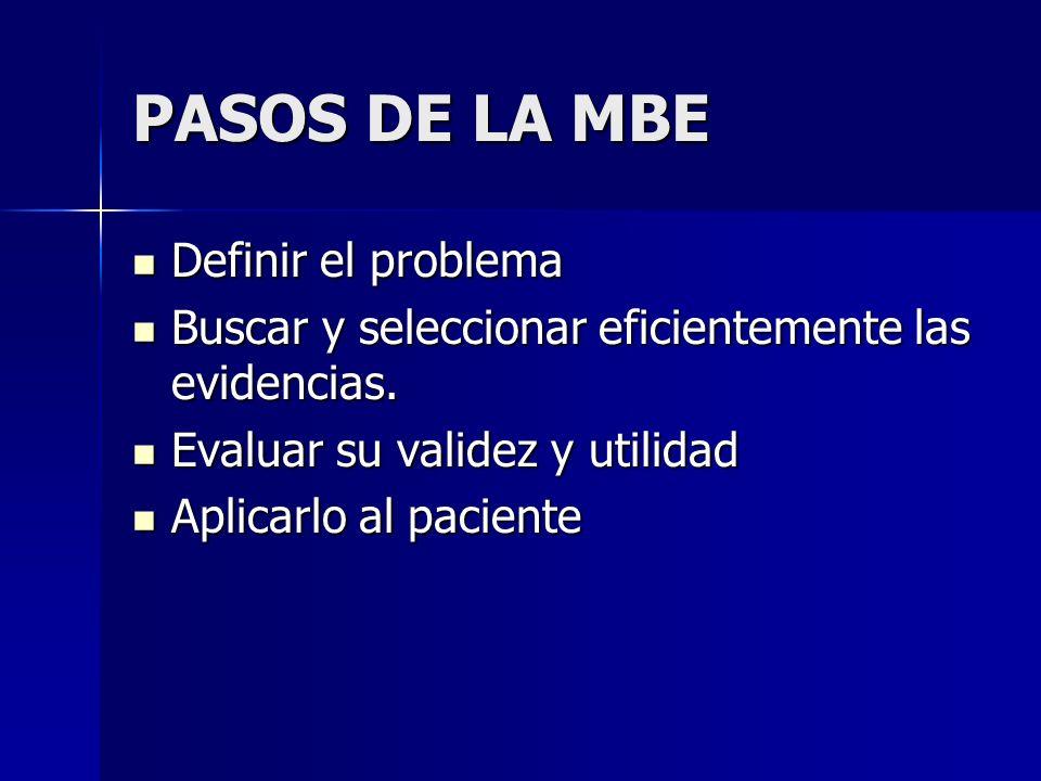 PASOS DE LA MBE Definir el problema