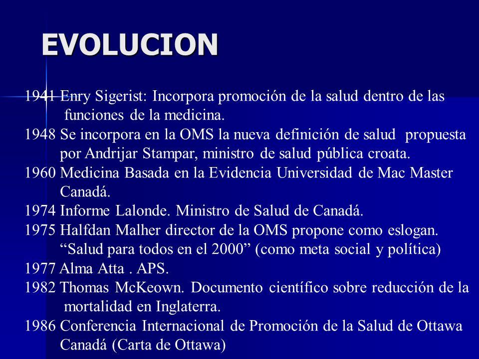 EVOLUCION 1941 Enry Sigerist: Incorpora promoción de la salud dentro de las. funciones de la medicina.
