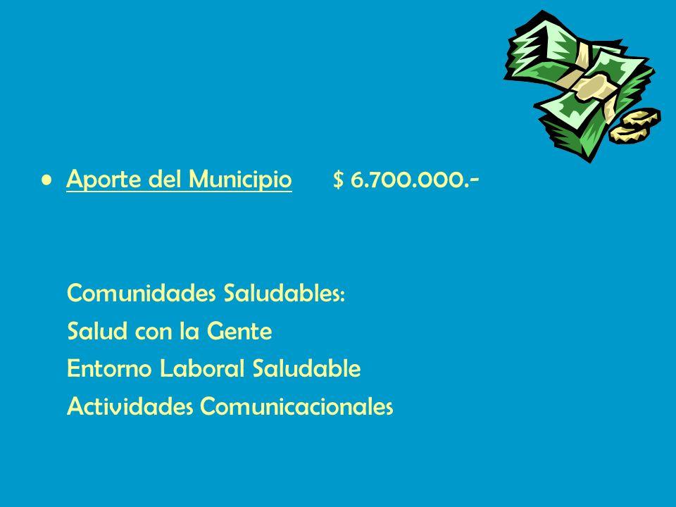 Aporte del Municipio $ 6.700.000.-