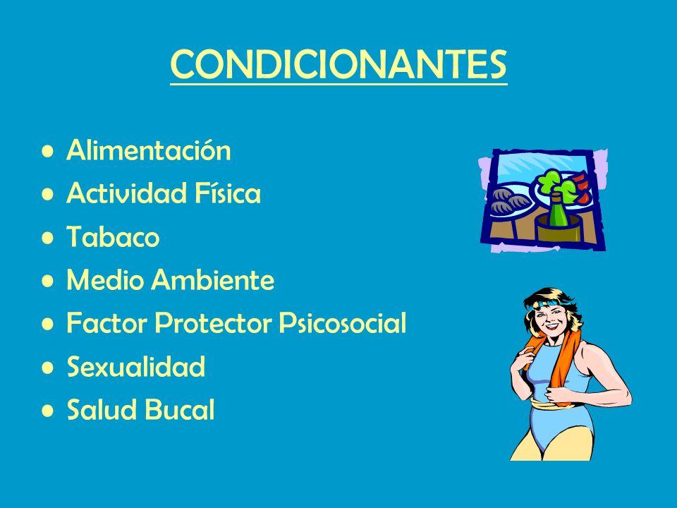 CONDICIONANTES Alimentación Actividad Física Tabaco Medio Ambiente