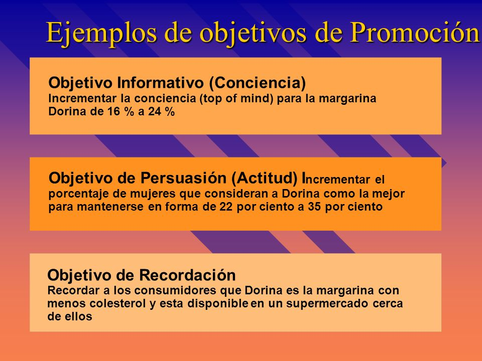 Ejemplos de objetivos de Promoción
